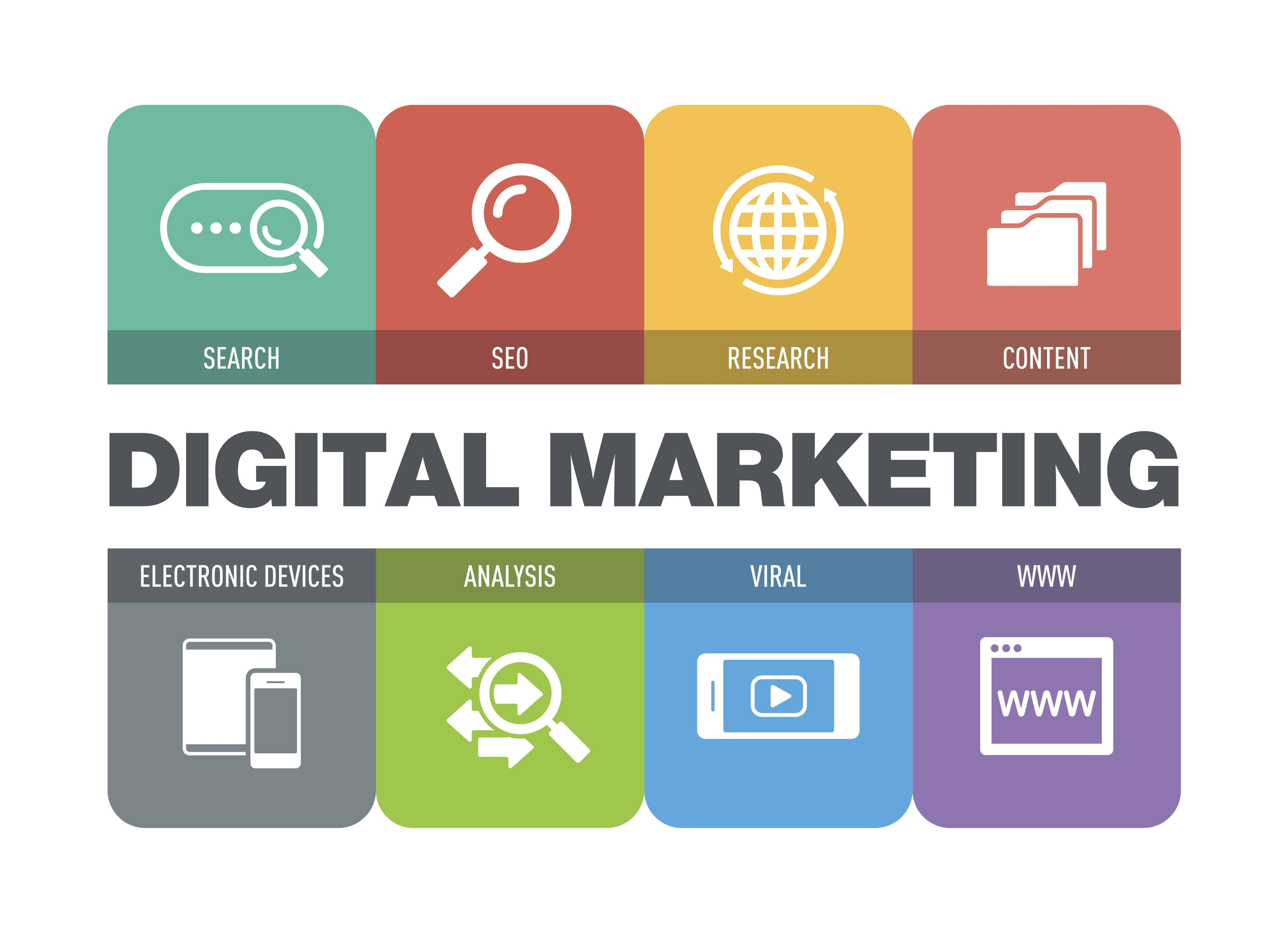 MONTREAL ONLINE MARKETING AGENCY